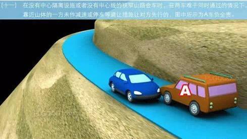 交警在线 车主必备 图解各种事故责任认定 这张图上的扣分制是真的吗 求科普 言归正传,下面的都是真的哦 1 追撞前车尾部的,图中所示均为A车负全责