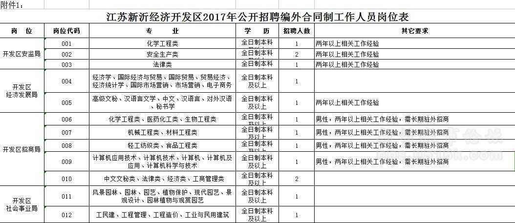新沂2017年经济总量_2020年新沂高铁规划图